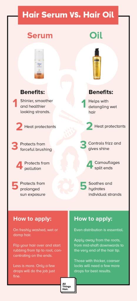 Hair Serum vs. Hair Oil Infographic