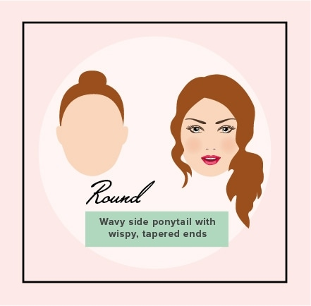 round face Long hairstyles for different face types