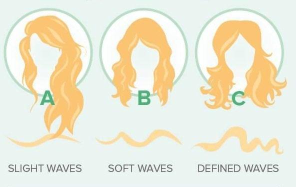 Type 2 Hair: The Ultimate Guide to Find Your Wavy Hair Type | ATH USA