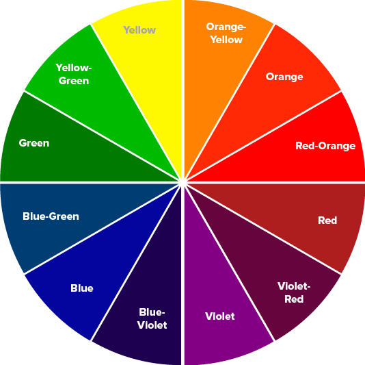 ath colour wheel